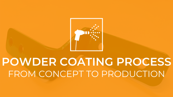 Powder Coating Process