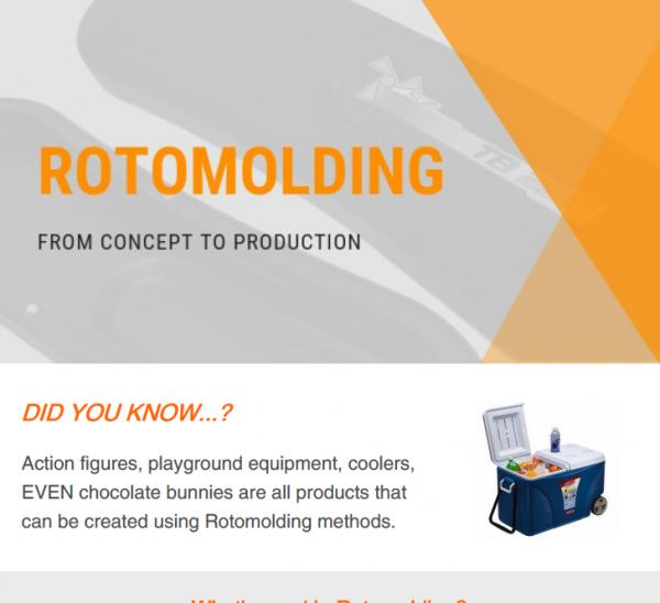 rotomoldblog